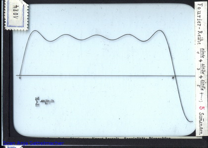 Slide: Fourier series