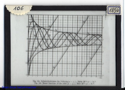 Slide: Bessel funcions of the order p=+-1/3